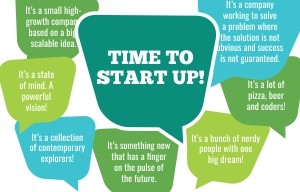 What is a startup? | Startup Companies | Small Business Ideas in Germany